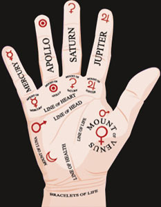 Palmistry- Mounts guide for PALM READING - Palmistry online